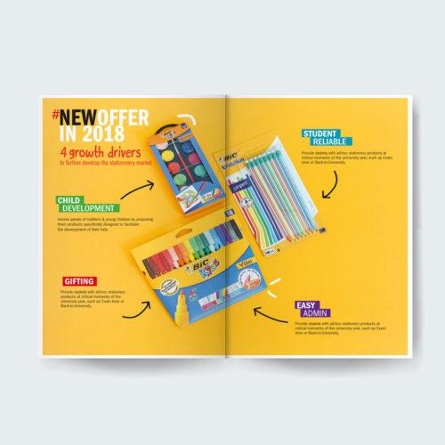Catalogue produits concept photo papillon